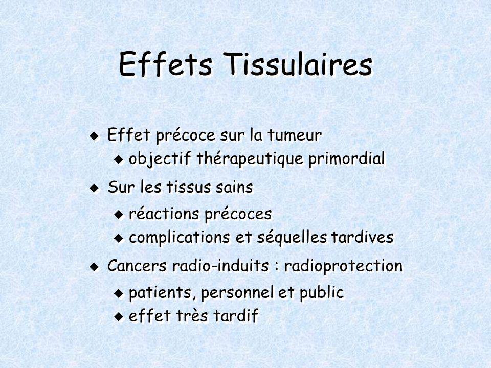 Effets Tissulaires Effet précoce sur la tumeur Effet précoce sur la tumeur u objectif thérapeutique primordial Sur les tissus sains Sur les tissus sai