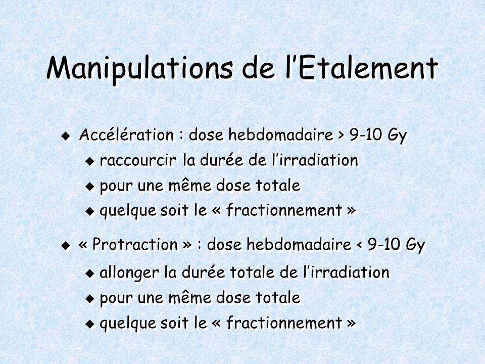 Manipulations de lEtalement Accélération : dose hebdomadaire > 9-10 Gy Accélération : dose hebdomadaire > 9-10 Gy u raccourcir la durée de lirradiation u pour une même dose totale u quelque soit le « fractionnement » « Protraction » : dose hebdomadaire < 9-10 Gy « Protraction » : dose hebdomadaire < 9-10 Gy u allonger la durée totale de lirradiation u pour une même dose totale u quelque soit le « fractionnement » Accélération : dose hebdomadaire > 9-10 Gy Accélération : dose hebdomadaire > 9-10 Gy u raccourcir la durée de lirradiation u pour une même dose totale u quelque soit le « fractionnement » « Protraction » : dose hebdomadaire < 9-10 Gy « Protraction » : dose hebdomadaire < 9-10 Gy u allonger la durée totale de lirradiation u pour une même dose totale u quelque soit le « fractionnement »