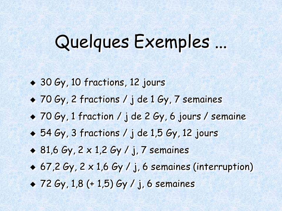 Quelques Exemples... 30 Gy, 10 fractions, 12 jours 30 Gy, 10 fractions, 12 jours 70 Gy, 2 fractions / j de 1 Gy, 7 semaines 70 Gy, 2 fractions / j de