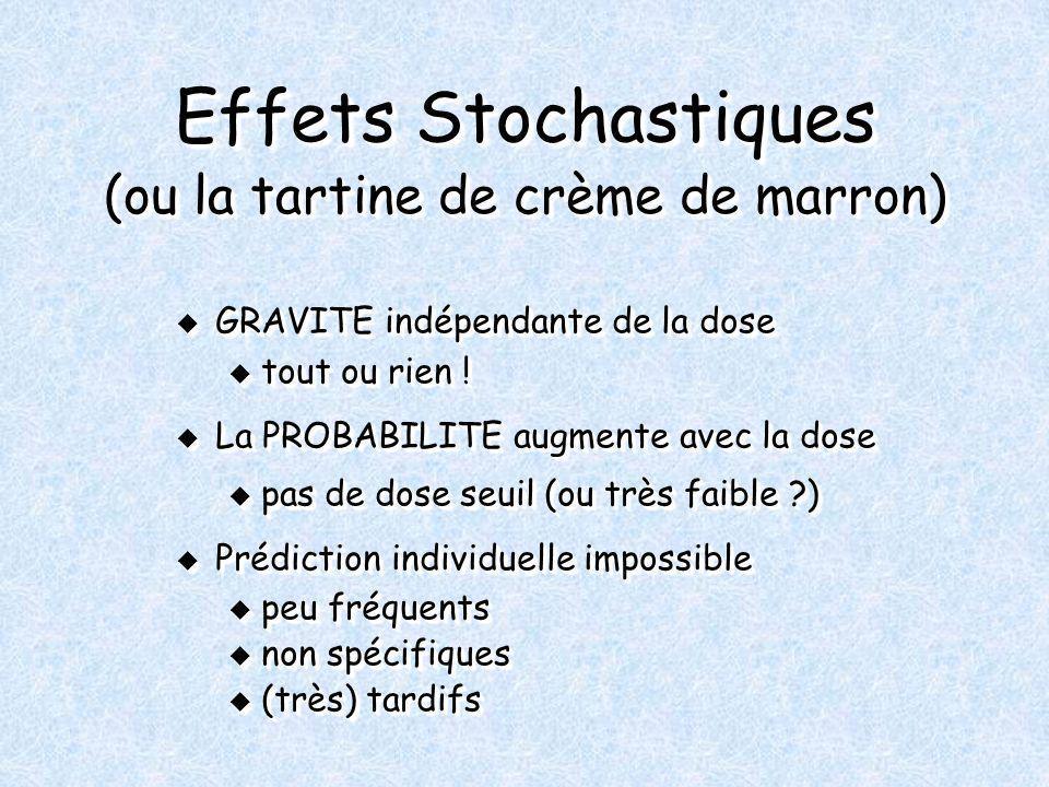 Effets Stochastiques (ou la tartine de crème de marron) GRAVITE indépendante de la dose GRAVITE indépendante de la dose u tout ou rien ! La PROBABILIT