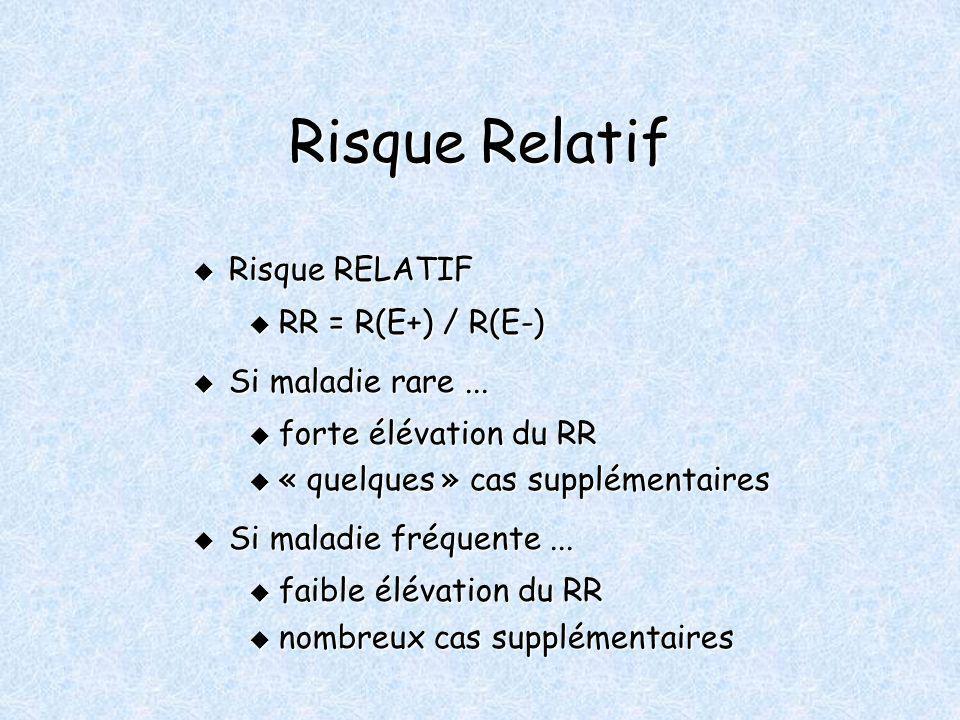 Risque Relatif Risque RELATIF Risque RELATIF u RR = R(E+) / R(E-) Si maladie rare...