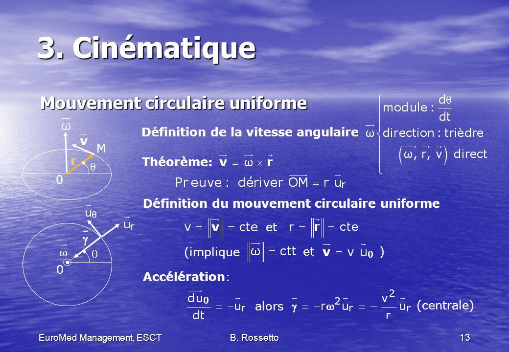 EuroMed Management, ESCTB. Rossetto13 3. Cinématique Mouvement circulaire uniforme 0 0.
