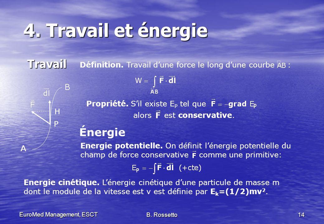 EuroMed Management, ESCTB. Rossetto14 4. Travail et énergie Travail Définition.
