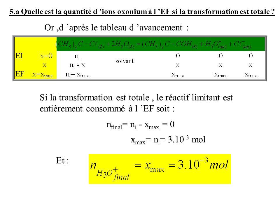 5.a Quelle est la quantité d ions oxonium à l EF si la transformation est totale ? Or,d après le tableau d avancement : Si la transformation est total