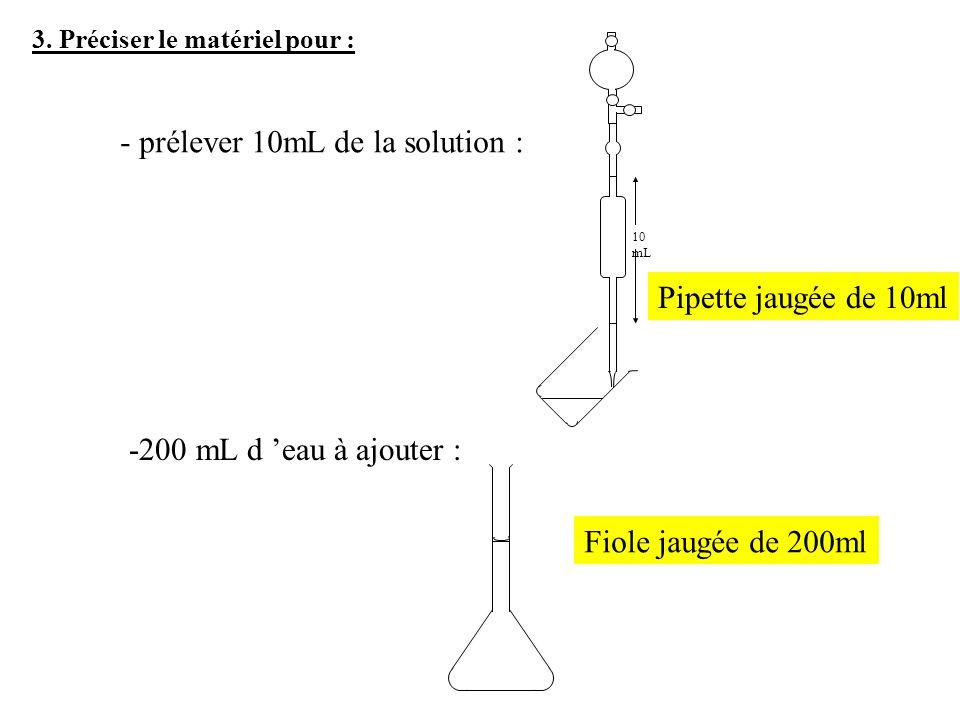 3. Préciser le matériel pour : - prélever 10mL de la solution : 10 mL Pipette jaugée de 10ml -200 mL d eau à ajouter : Fiole jaugée de 200ml