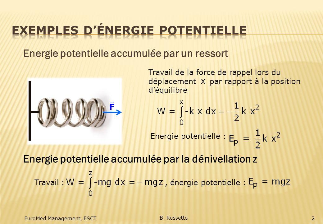 Energie potentielle accumulée par un ressort Travail de la force de rappel lors du déplacement par rapport à la position déquilibre Energie potentiell