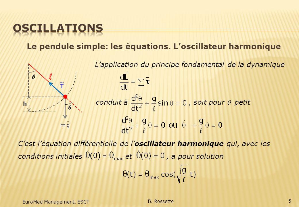 EuroMed Management, ESCT B. Rossetto 5 Le pendule simple: les équations. Loscillateur harmonique h Lapplication du principe fondamental de la dynamiqu