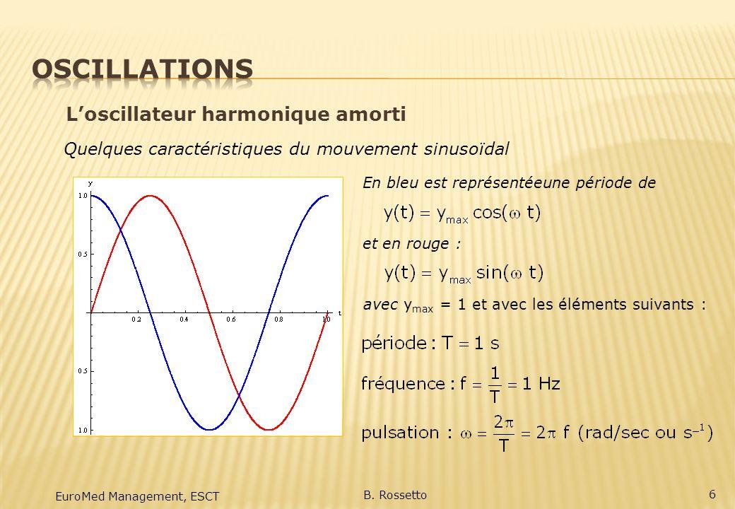EuroMed Management, ESCT B. Rossetto 6 Loscillateur harmonique amorti Quelques caractéristiques du mouvement sinusoïdal En bleu est représentéeune pér