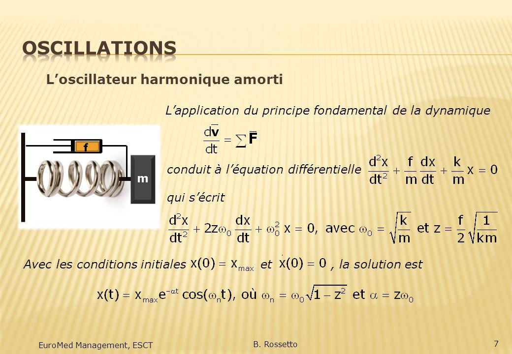 EuroMed Management, ESCT B. Rossetto 7 Loscillateur harmonique amorti Lapplication du principe fondamental de la dynamique conduit à léquation différe