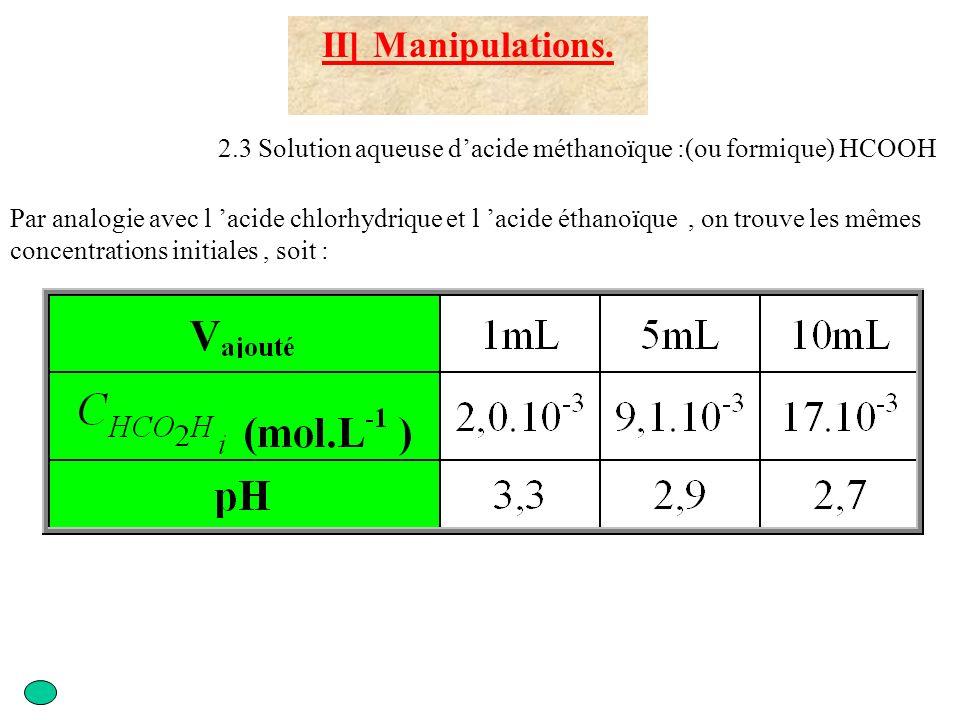 II] Manipulations. 2.3 Solution aqueuse dacide méthanoïque :(ou formique) HCOOH a) Préparation de solution selon léquation : HCOOH (l ) HCOOH ( aq ).