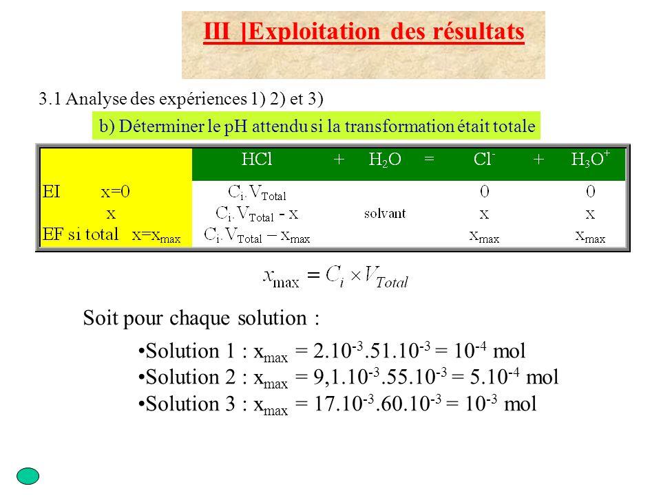 III ]Exploitation des résultats 3.1 Analyse des expériences 1) 2) et 3) b) Déterminer le pH attendu si la transformation était totale L eau est en exc