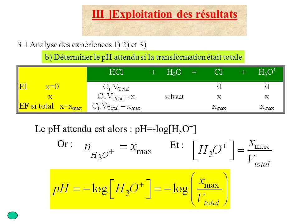 III ]Exploitation des résultats 3.1 Analyse des expériences 1) 2) et 3) b) Déterminer le pH attendu si la transformation était totale Soit pour chaque