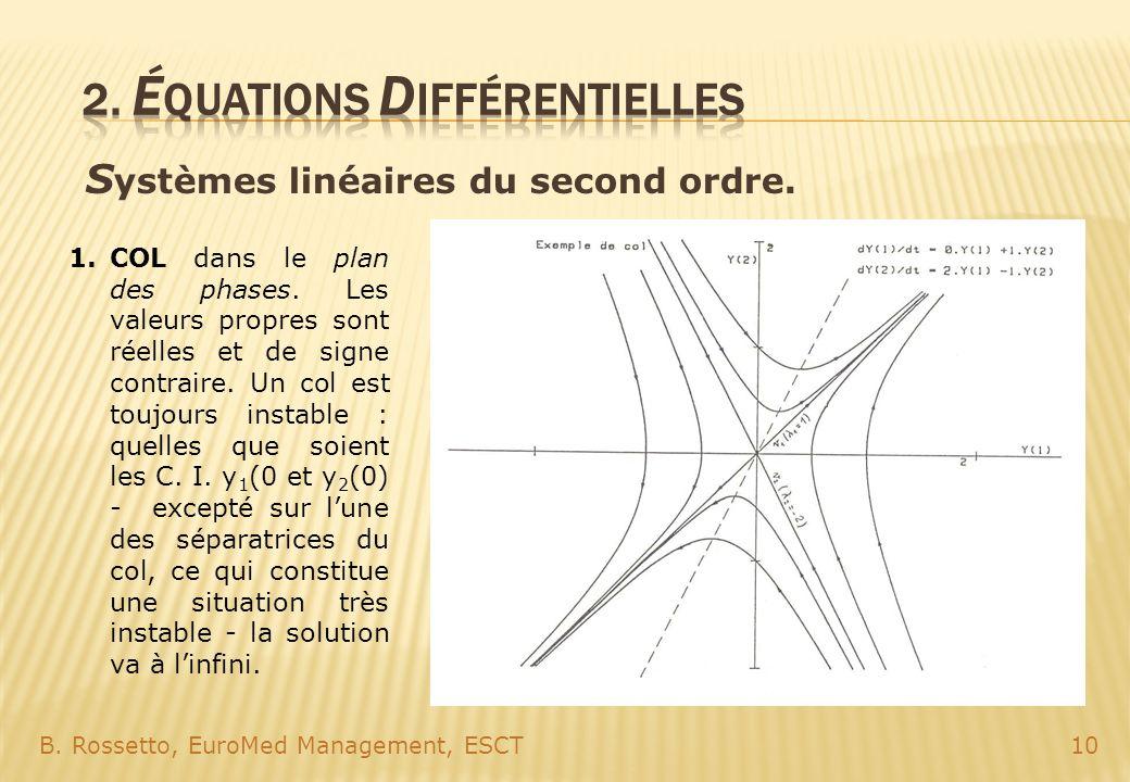 S ystèmes linéaires du second ordre. B. Rossetto, EuroMed Management, ESCT10 1.COL dans le plan des phases. Les valeurs propres sont réelles et de sig