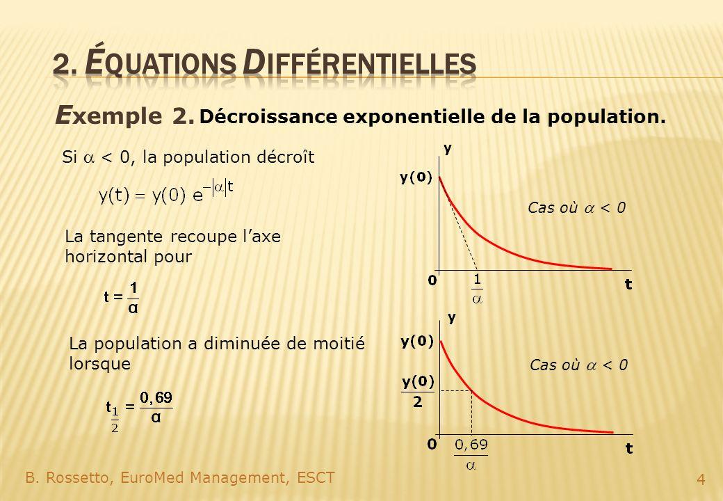 E xemple 2. B. Rossetto, EuroMed Management, ESCT 4 Décroissance exponentielle de la population. Si < 0, la population décroît La population a diminué