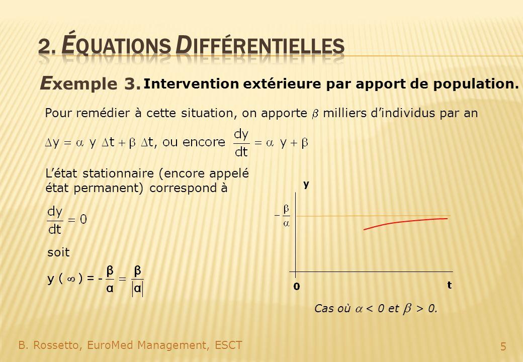B.Rossetto, EuroMed Management, ESCT 6 T héorème.
