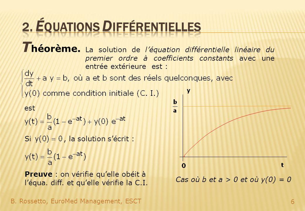 B. Rossetto, EuroMed Management, ESCT 6 T héorème. La solution de léquation différentielle linéaire du premier ordre à coefficients constants avec une