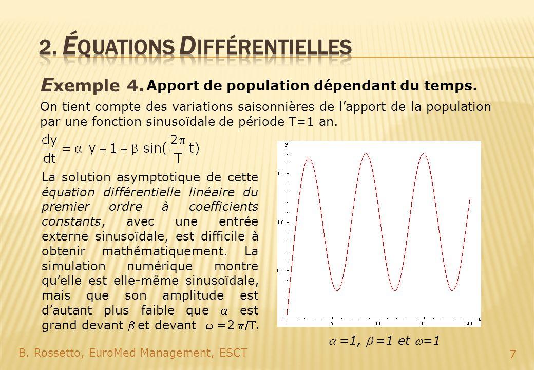 E xemple 4. B. Rossetto, EuroMed Management, ESCT 7 Apport de population dépendant du temps. La solution asymptotique de cette équation différentielle