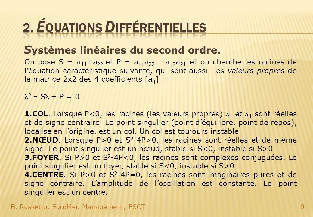 S ystèmes linéaires du second ordre. B. Rossetto, EuroMed Management, ESCT9 On pose S = a 11 +a 22 et P = a 11 a 22 - a 12 a 21 et on cherche les raci