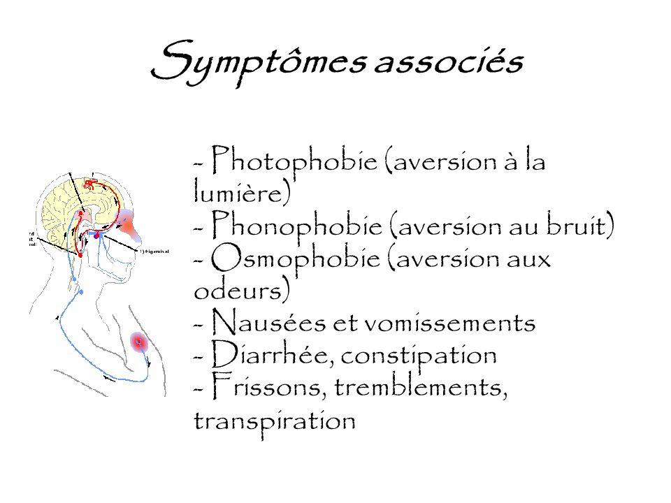 Symptômes associés - Photophobie (aversion à la lumière) - Phonophobie (aversion au bruit) - Osmophobie (aversion aux odeurs) - Nausées et vomissement