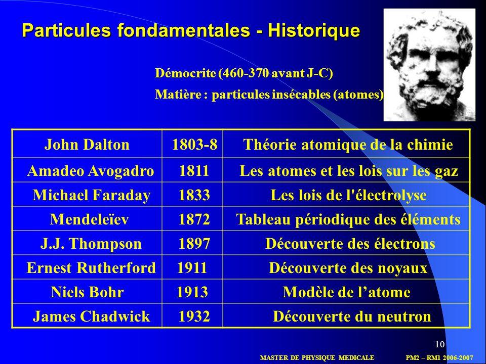 10 Particules fondamentales - Historique Démocrite (460-370 avant J-C) Matière : particules insécables (atomes) John Dalton 1803-8 Théorie atomique de