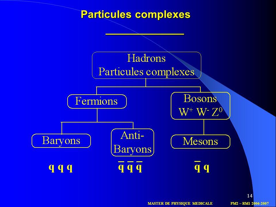 14 Particules complexes _____________ MASTER DE PHYSIQUE MEDICALEPM2 – RM1 2006-2007