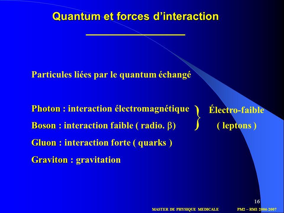 16 Particules liées par le quantum échangé Photon Photon : interaction électromagnétique Boson Boson : interaction faible ( radio. ) Gluon Gluon : int
