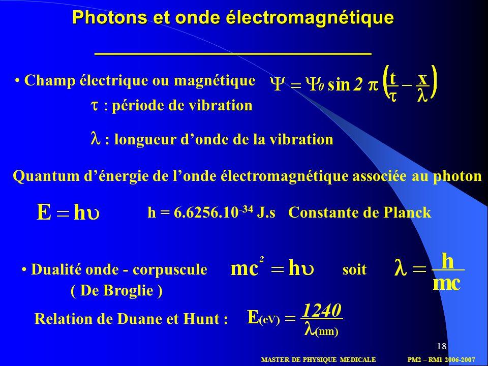 18 Photons et onde électromagnétique __________________________ h = 6.6256.10 -34 J.s Constante de Planck Dualité onde - corpusculesoit Relation de Du