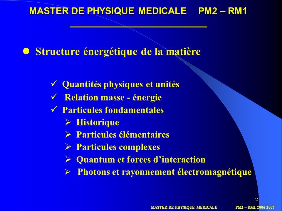 2 Structure énergétique de la matière Quantités physiques et unités Relation masse - énergie Particules fondamentales Historique Particules élémentair
