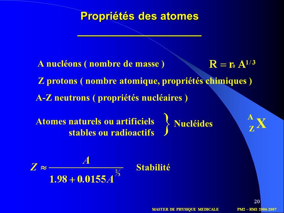 20 Propriétés des atomes ____________________ A nucléons ( nombre de masse ) Z protons ( nombre atomique, propriétés chimiques ) A-Z neutrons ( propri