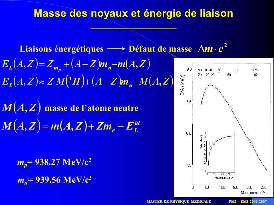 22 Masse des noyaux et énergie de liaison ____________________ Liaisons énergétiques Défaut de masse masse de latome neutre m p = 938.27 MeV/c 2 m n =