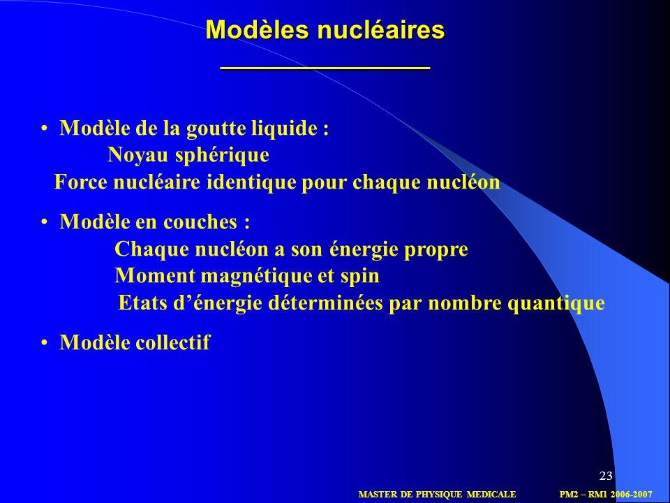 23 MASTER DE PHYSIQUE MEDICALEPM2 – RM1 2006-2007 Modèles nucléaires ____________________ Modèle de la goutte liquide : Noyau sphérique Force nucléair