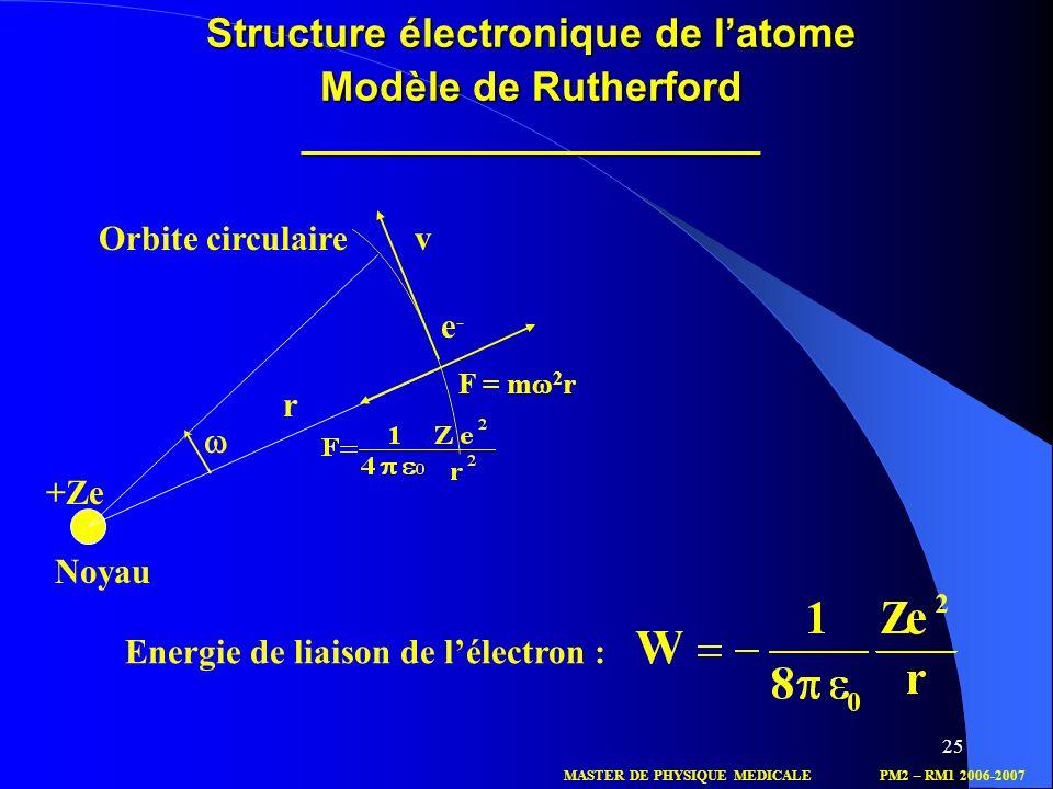 25 Energie de liaison de lélectron : F = m 2 r Noyau +Ze v r e-e- Orbite circulaire Structure électronique de latome Modèle de Rutherford ____________