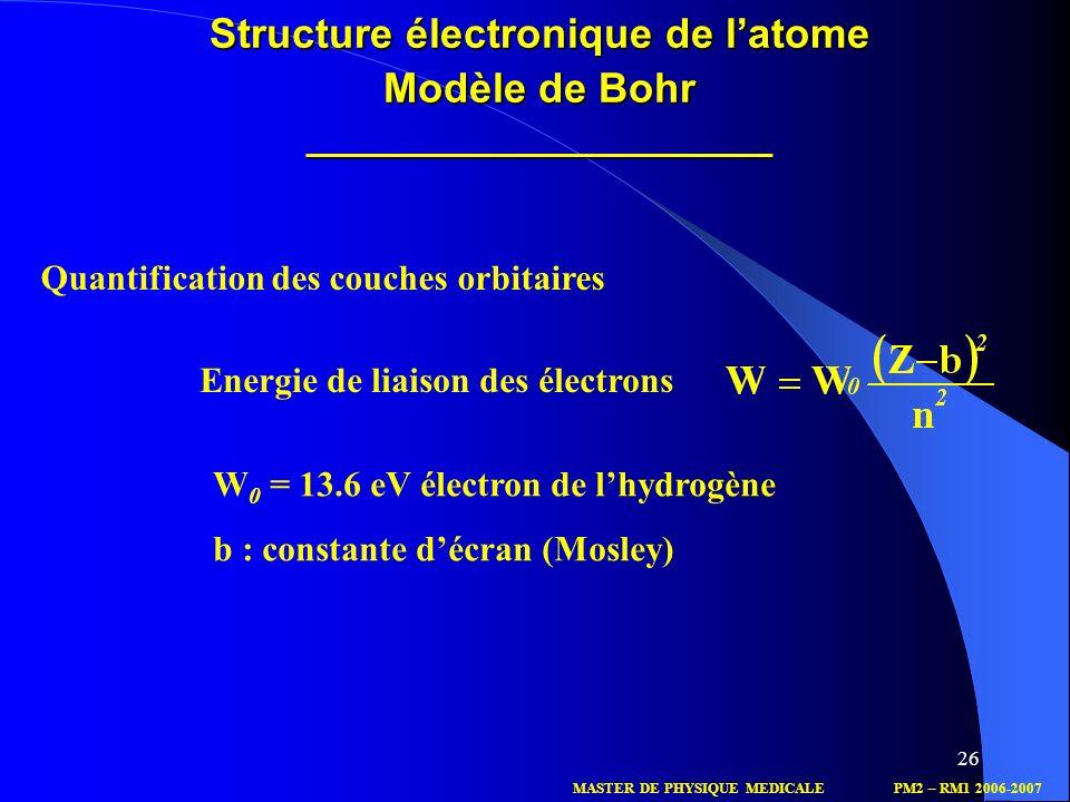 26 Quantification des couches orbitaires Energie de liaison des électrons W 0 = 13.6 eV électron de lhydrogène b : constante décran (Mosley) MASTER DE