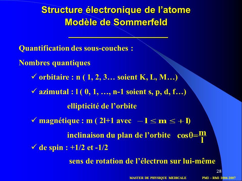 28 Quantification des sous-couches : Nombres quantiques orbitaire : n ( 1, 2, 3… soient K, L, M…) azimutal : l ( 0, 1, …, n-1 soient s, p, d, f…) elli