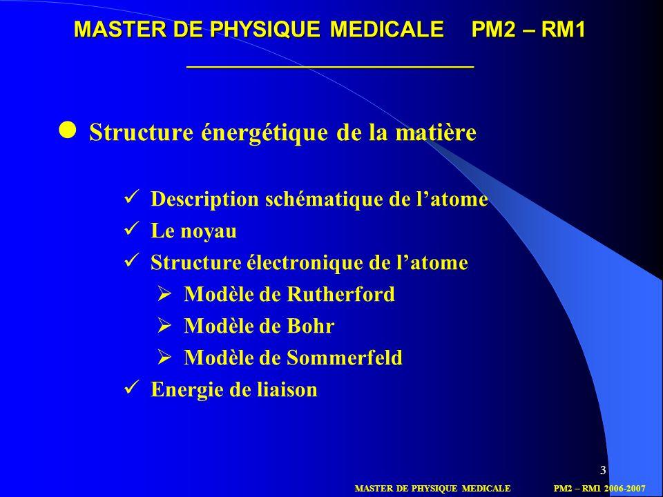 3 Structure énergétique de la matière Description schématique de latome Le noyau Structure électronique de latome Modèle de Rutherford Modèle de Bohr