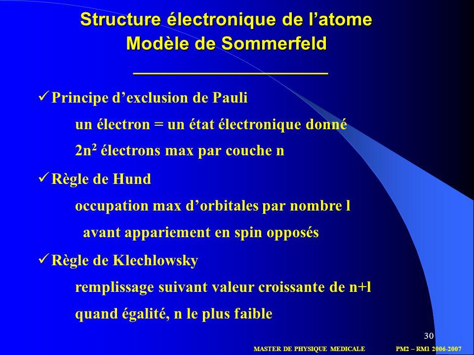 30 Principe dexclusion de Pauli un électron = un état électronique donné 2n 2 électrons max par couche n Règle de Hund occupation max dorbitales par n