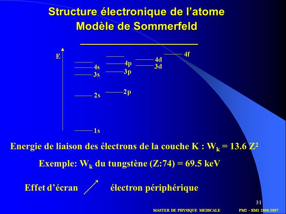 31 Energie de liaison des électrons de la couche K : W k = 13.6 Z 2 Exemple: W k du tungstène (Z:74) = 69.5 keV Effet décranélectron périphérique Stru