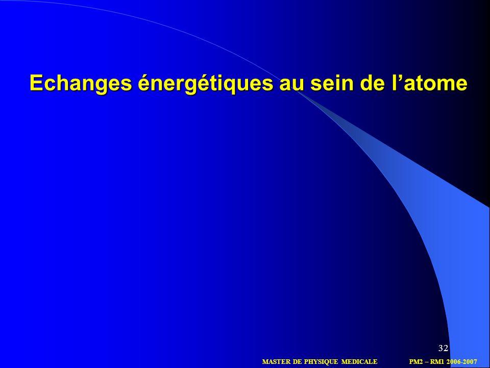 32 Echanges énergétiques au sein de latome MASTER DE PHYSIQUE MEDICALEPM2 – RM1 2006-2007