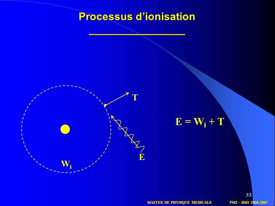 33 Processus dionisation ________________ T E WiWi E = W i + T MASTER DE PHYSIQUE MEDICALEPM2 – RM1 2006-2007