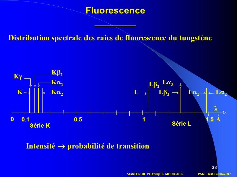 38 Distribution spectrale des raies de fluorescence du tungstène 0 0.10.511.5 A Série L Série K L 2 L 1 L 3 L 1 L L 2 K 2 K 1 K K Intensité probabilit