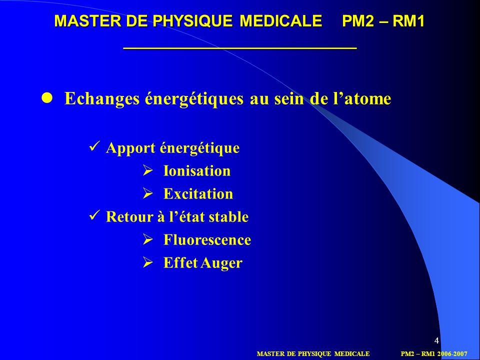 4 MASTER DE PHYSIQUE MEDICALE PM2 – RM1 __________________________ Echanges énergétiques au sein de latome Apport énergétique Ionisation Excitation Re