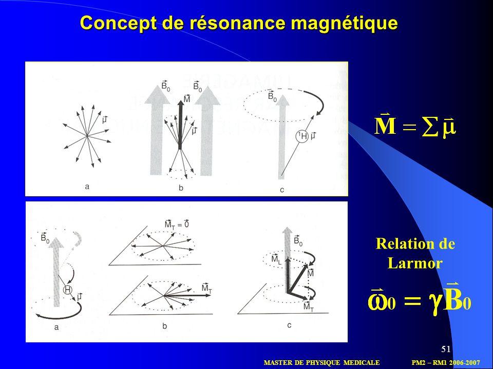 51 Concept de résonance magnétique Relation de Larmor MASTER DE PHYSIQUE MEDICALEPM2 – RM1 2006-2007