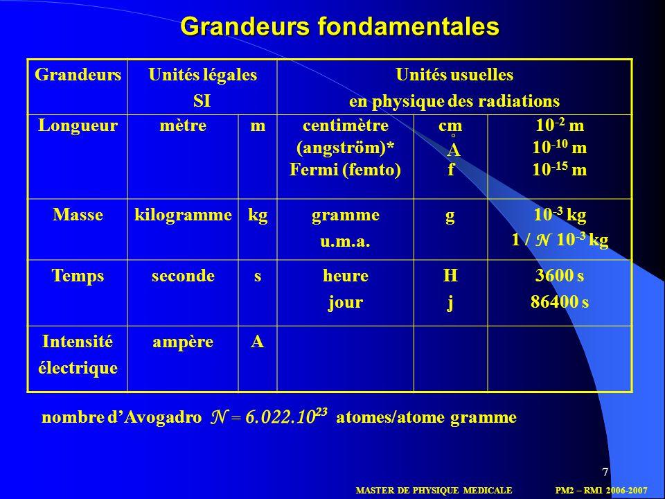 7 Grandeurs fondamentales GrandeursUnités légales SI Unités usuelles en physique des radiations Longueurmètremcentimètre (angström)* Fermi (femto) cm