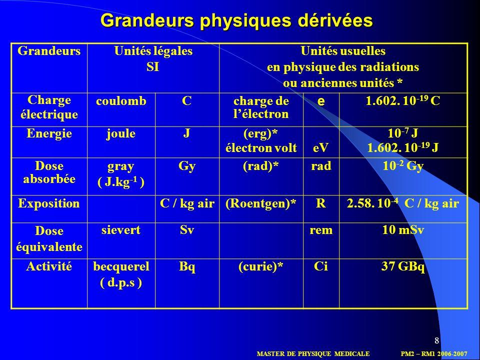 8 Grandeurs physiques dérivées GrandeursUnités légales SI Unités usuelles en physique des radiations ou anciennes unités * Charge électrique coulombCc