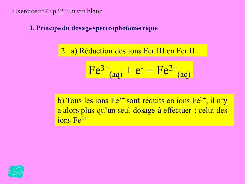 Exercice n°27 p32 :Un vin blanc I. Principe du dosage spectrophotométrique 1. labsorbance A est proportionnel à la concentration massique C soit : A =