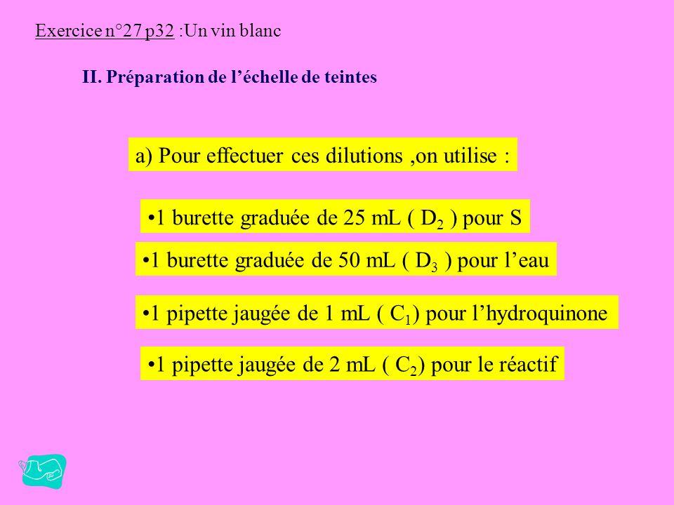 Exercice n°27 p32 :Un vin blanc I. Principe du dosage spectrophotométrique 2. a) Réduction des ions Fer III en Fer II : Fe 3+ (aq) + e - = Fe 2+ (aq)