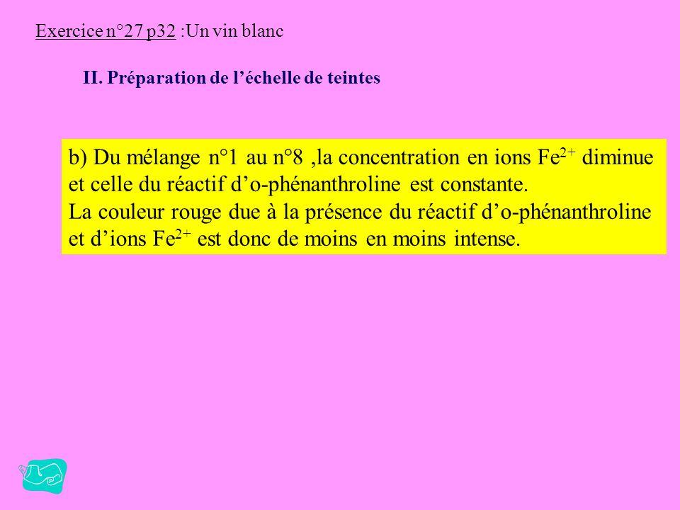 Exercice n°27 p32 :Un vin blanc II. Préparation de léchelle de teintes a) Pour effectuer ces dilutions,on utilise : 1 burette graduée de 25 mL ( D 2 )