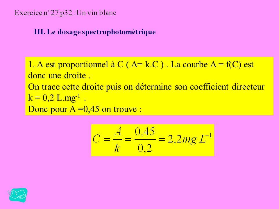 Exercice n°27 p32 :Un vin blanc II. Préparation de léchelle de teintes 2. Dans le mélange n°4, la concentration massique en ions Fer II est :