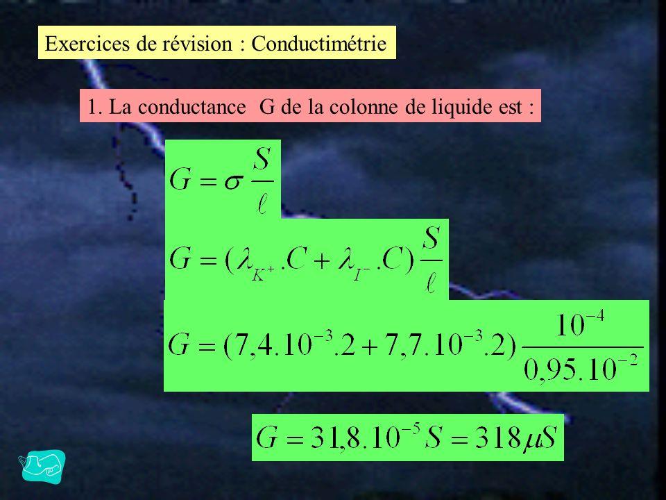 Exercice n°27 p32 :Un vin blanc III. Le dosage spectrophotométrique 2. Dans cet échantillon, la masse de fer est : Ces derniers sont contenus dans les