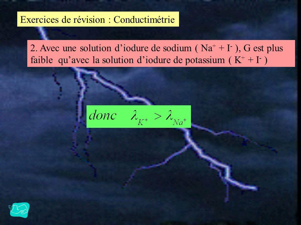 Exercices de révision : Conductimétrie 1. La conductance G de la colonne de liquide est :